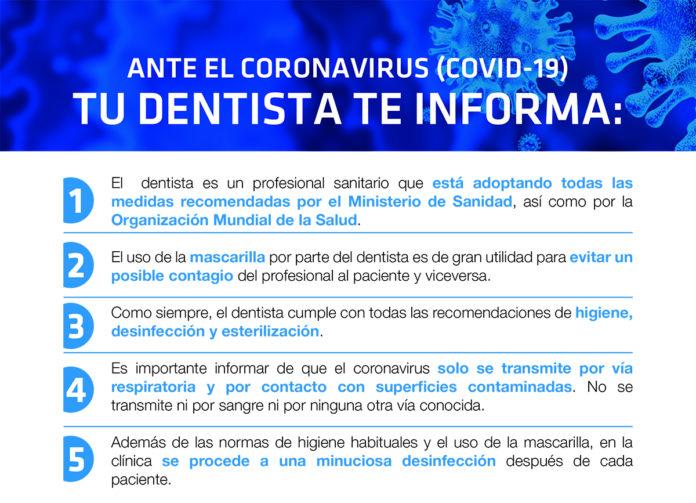 Coronavirus dentistas