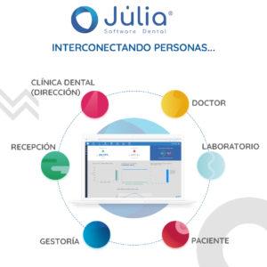 JULIA gestión dental