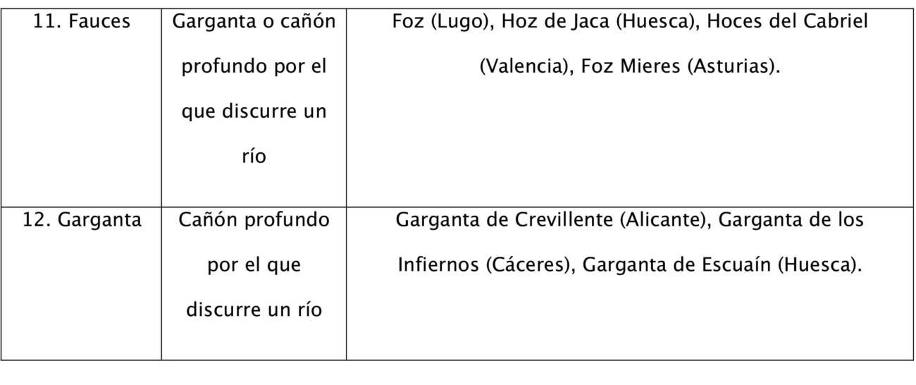 322_Documentos
