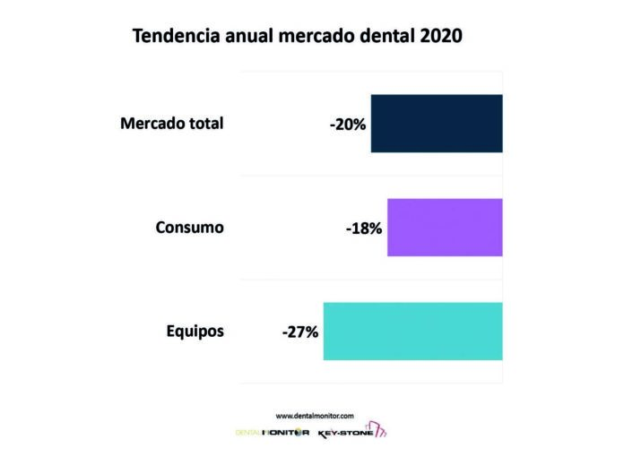334_MercadoDental