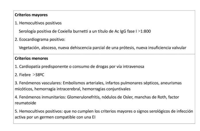 Endocarditis por Streptococcus Viridans sin patología cardiovascular previa, post-extracción dental