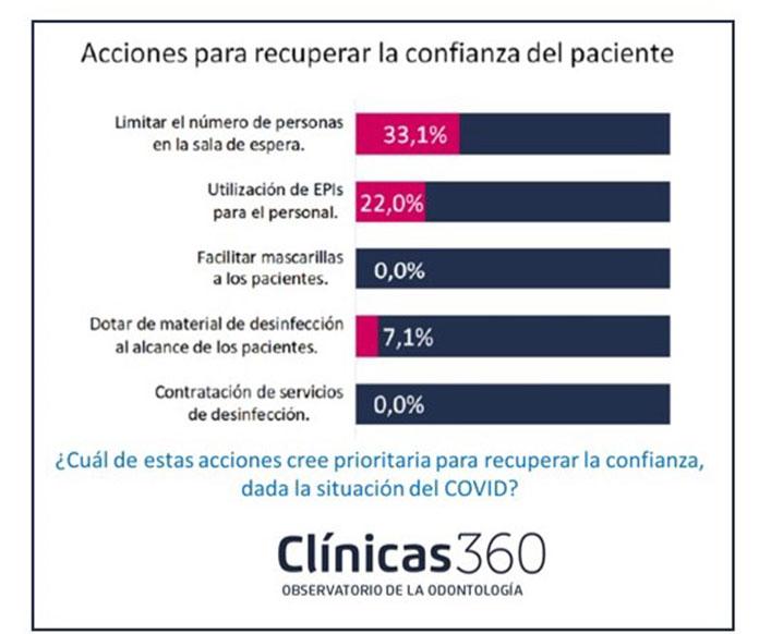 Informe Clínicas360