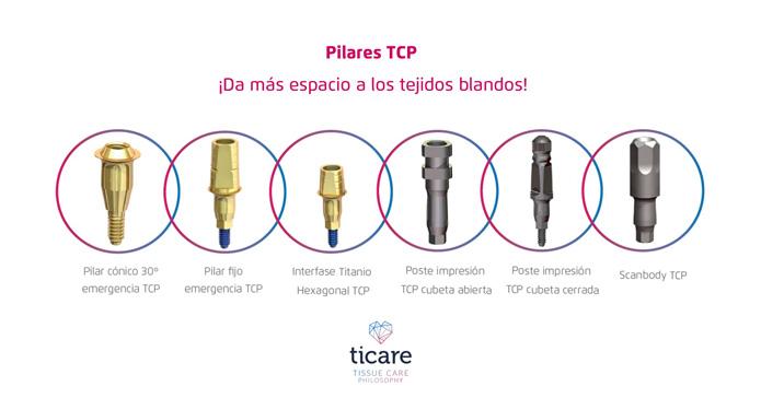 Ticare implantes TCP