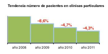 Gráfico1.