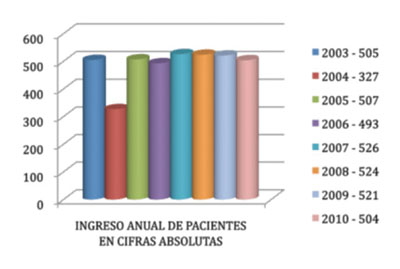Figura1